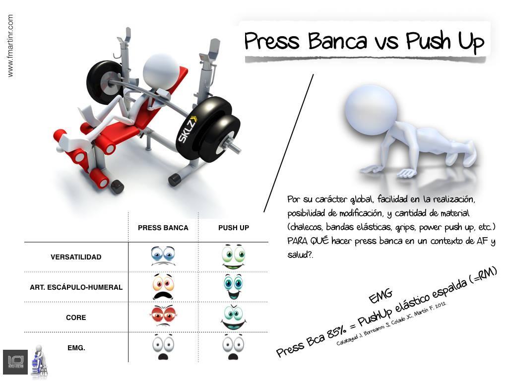 Press de banca o Push up