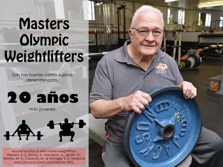 movimientos olímpicos
