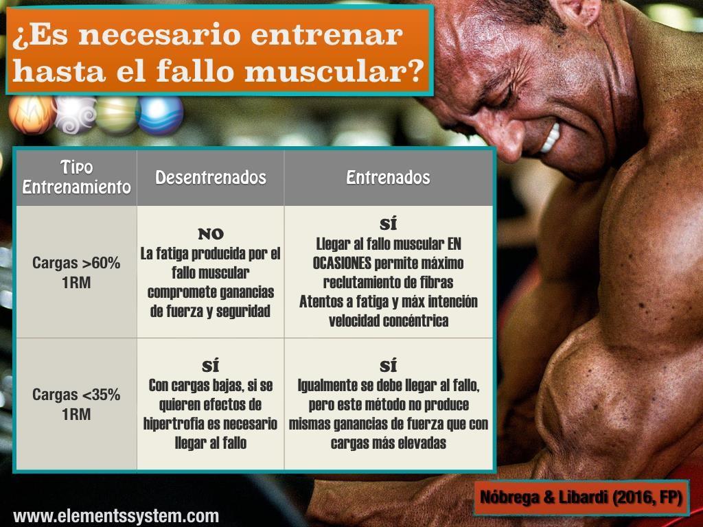 fallo_muscular
